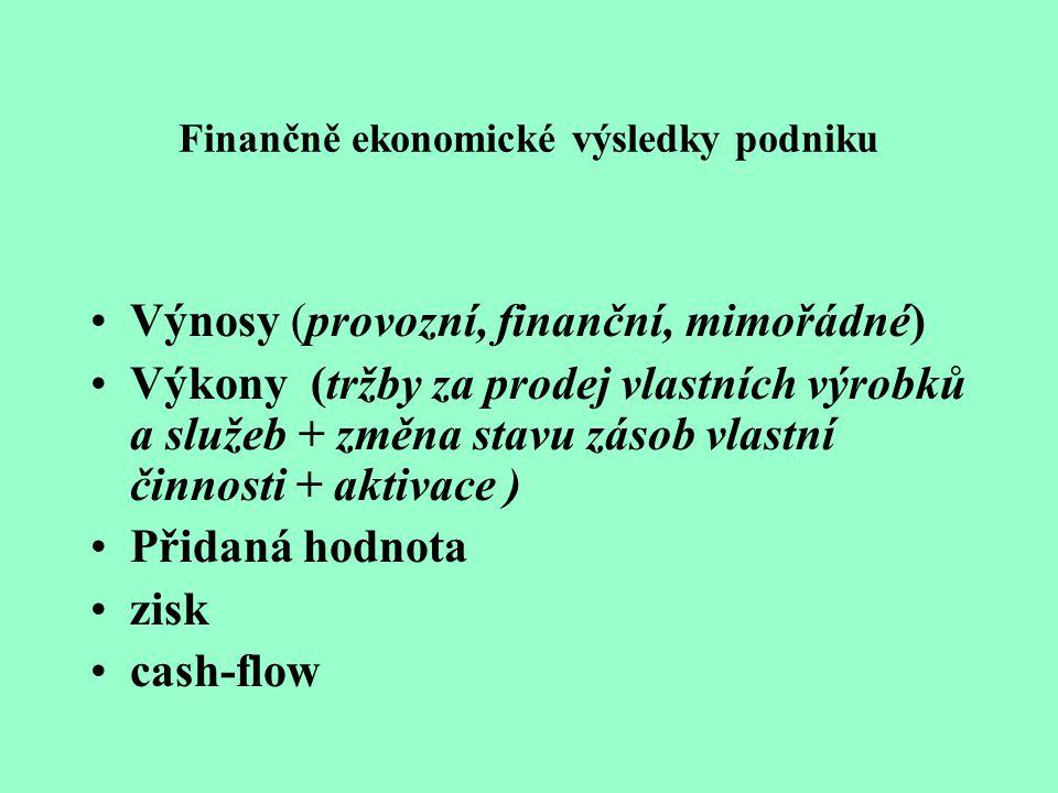 Finančně ekonomické výsledky podniku Výnosy (provozní, finanční, mimořádné) Výkony (tržby za prodej vlastních výrobků a služeb + změna stavu zásob vla