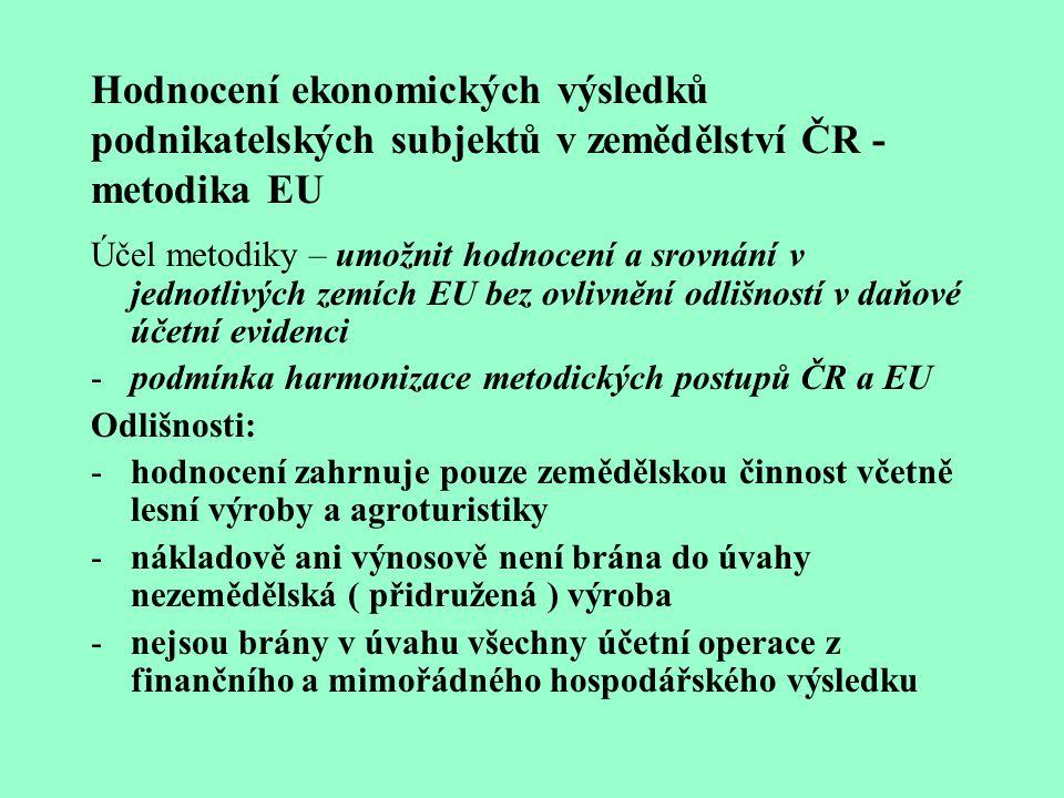 Hodnocení ekonomických výsledků podnikatelských subjektů v zemědělství ČR - metodika EU Účel metodiky – umožnit hodnocení a srovnání v jednotlivých ze