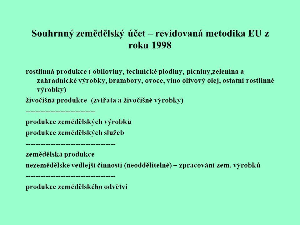 Souhrnný zemědělský účet – revidovaná metodika EU z roku 1998 rostlinná produkce ( obiloviny, technické plodiny, pícniny,zelenina a zahradnické výrobk