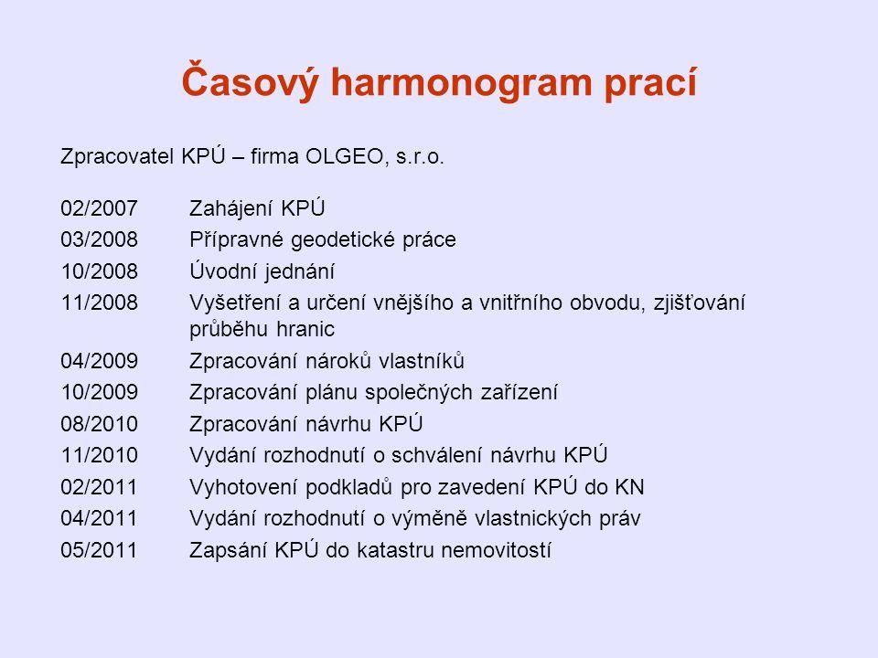 Časový harmonogram prací Zpracovatel KPÚ – firma OLGEO, s.r.o. 02/2007Zahájení KPÚ 03/2008 Přípravné geodetické práce 10/2008 Úvodní jednání 11/2008 V