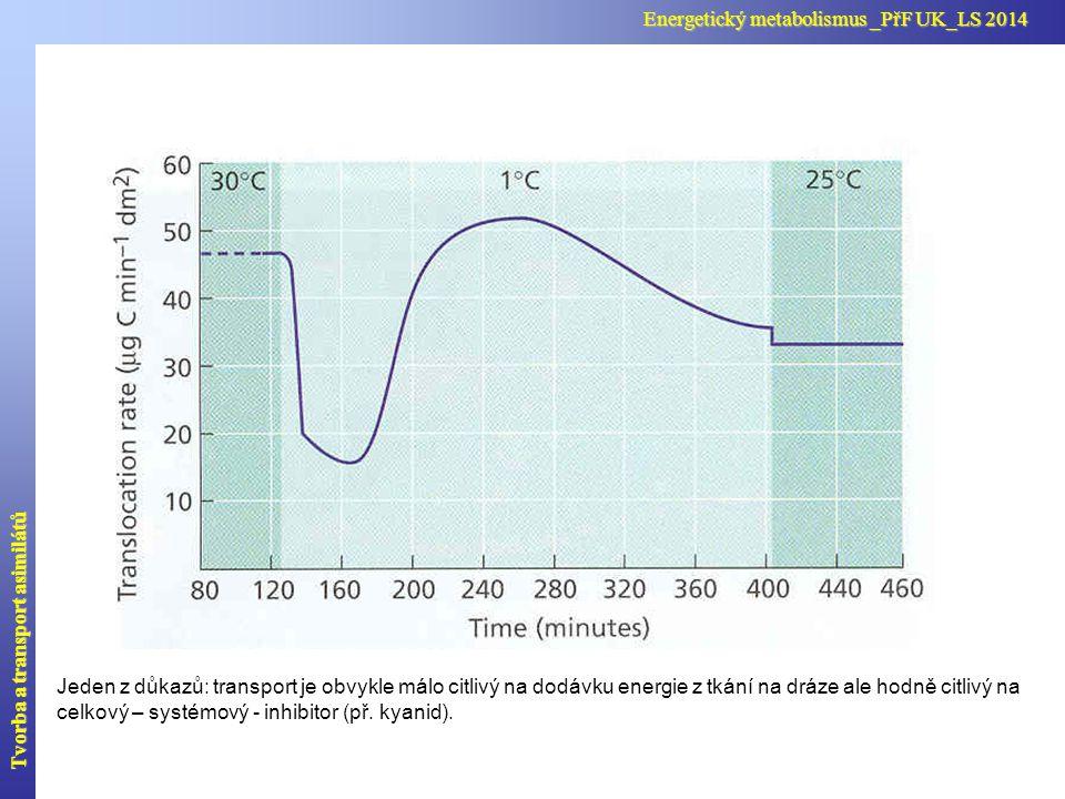 Jeden z důkazů: transport je obvykle málo citlivý na dodávku energie z tkání na dráze ale hodně citlivý na celkový – systémový - inhibitor (př. kyanid