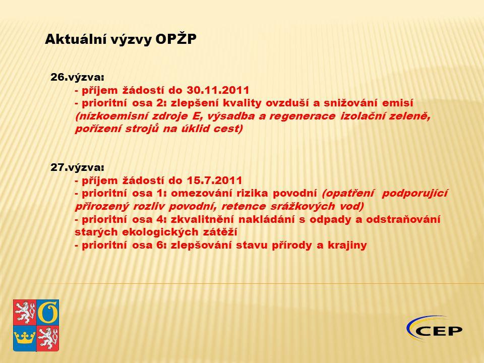 26.výzva: - příjem žádostí do 30.11.2011 - prioritní osa 2: zlepšení kvality ovzduší a snižování emisí (nízkoemisní zdroje E, výsadba a regenerace izolační zeleně, pořízení strojů na úklid cest) 27.výzva: - příjem žádostí do 15.7.2011 - prioritní osa 1: omezování rizika povodní (opatření podporující přirozený rozliv povodní, retence srážkových vod) - prioritní osa 4: zkvalitnění nakládání s odpady a odstraňování starých ekologických zátěží - prioritní osa 6: zlepšování stavu přírody a krajiny