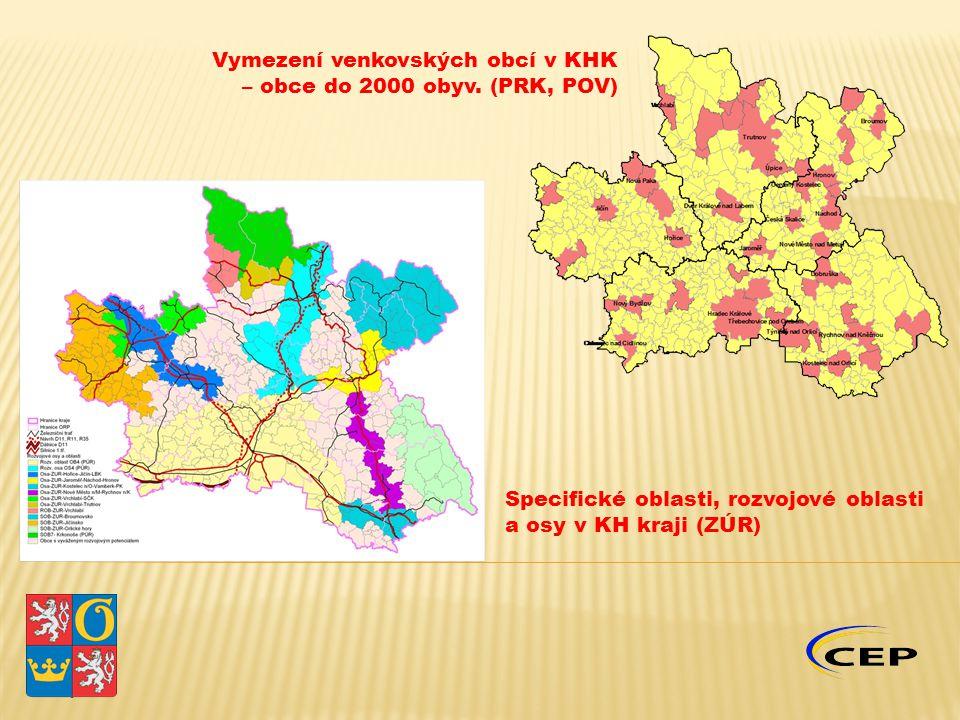Vymezení venkovských obcí v KHK – obce do 2000 obyv.