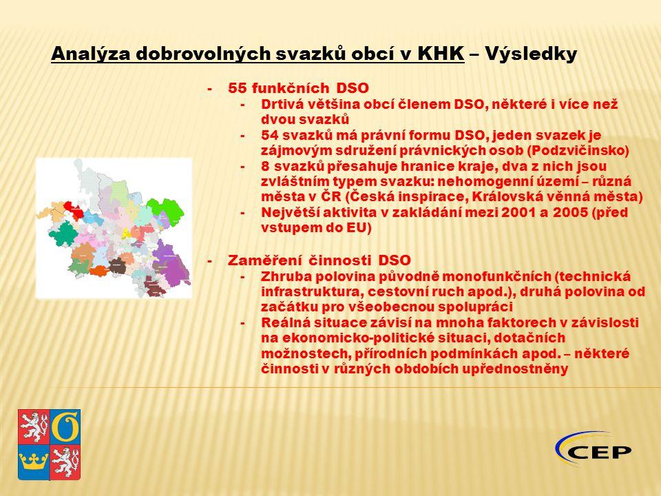 -55 funkčních DSO -Drtivá většina obcí členem DSO, některé i více než dvou svazků -54 svazků má právní formu DSO, jeden svazek je zájmovým sdružení právnických osob (Podzvičinsko) -8 svazků přesahuje hranice kraje, dva z nich jsou zvláštním typem svazku: nehomogenní území – různá města v ČR (Česká inspirace, Královská věnná města) -Největší aktivita v zakládání mezi 2001 a 2005 (před vstupem do EU) -Zaměření činnosti DSO -Zhruba polovina původně monofunkčních (technická infrastruktura, cestovní ruch apod.), druhá polovina od začátku pro všeobecnou spolupráci -Reálná situace závisí na mnoha faktorech v závislosti na ekonomicko-politické situaci, dotačních možnostech, přírodních podmínkách apod.