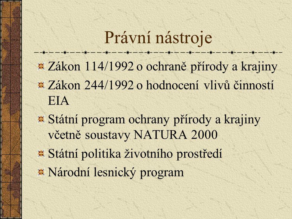 Právní nástroje Zákon 114/1992 o ochraně přírody a krajiny Zákon 244/1992 o hodnocení vlivů činností EIA Státní program ochrany přírody a krajiny včetně soustavy NATURA 2000 Státní politika životního prostředí Národní lesnický program