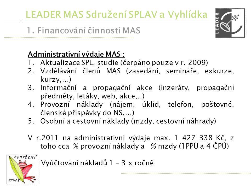 Roční alokace přidělovaná SZIF 2008 – 8 145 143 Kč 2009 – 10 937 043 Kč 2010 – 12 114 089 Kč 2011 – 7 136 690 Kč 2012 – cca 7 mil.