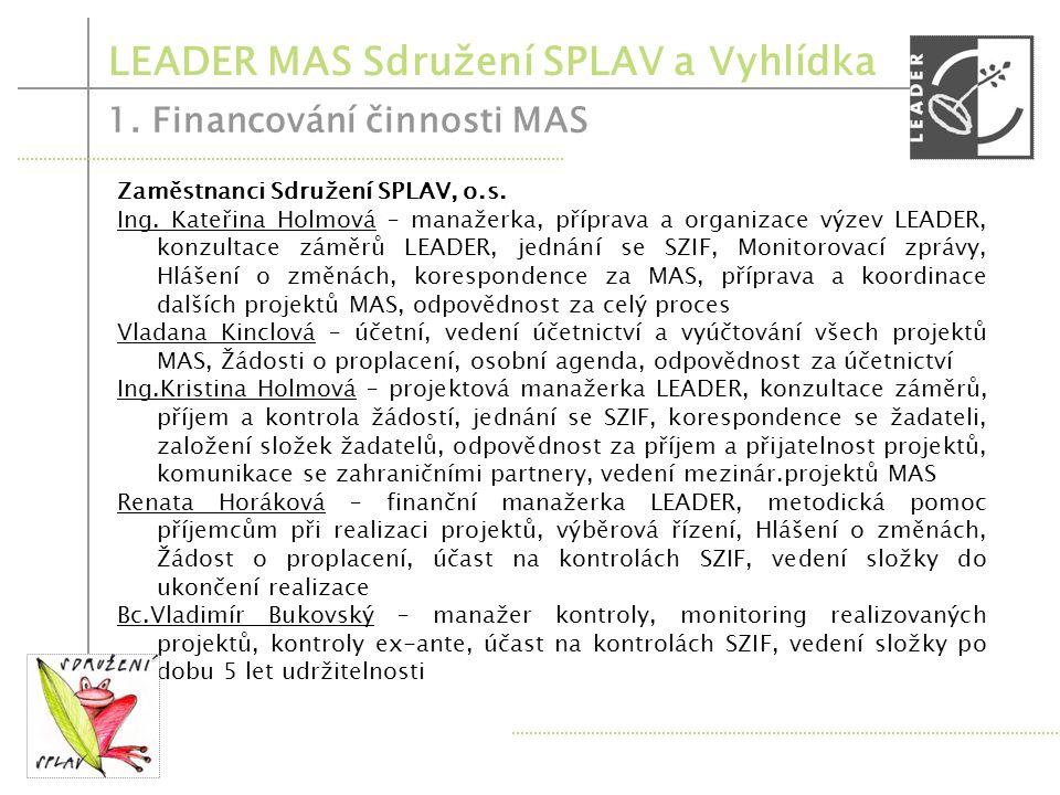 Administrativní výdaje MAS : 1.Aktualizace SPL, studie (čerpáno pouze v r.