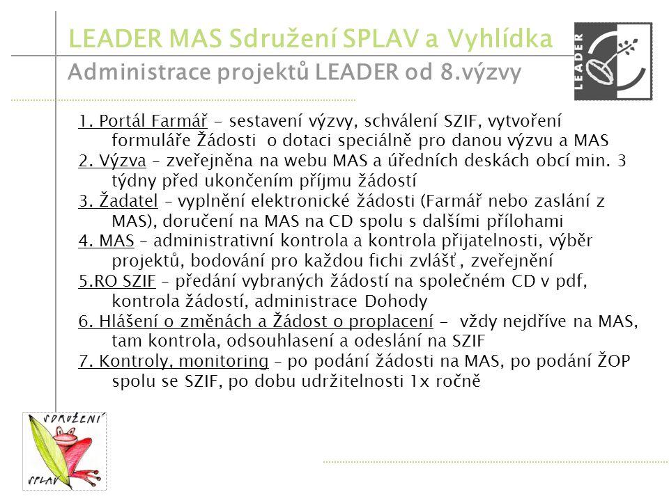 Zaměstnanci Sdružení SPLAV, o.s. Ing.