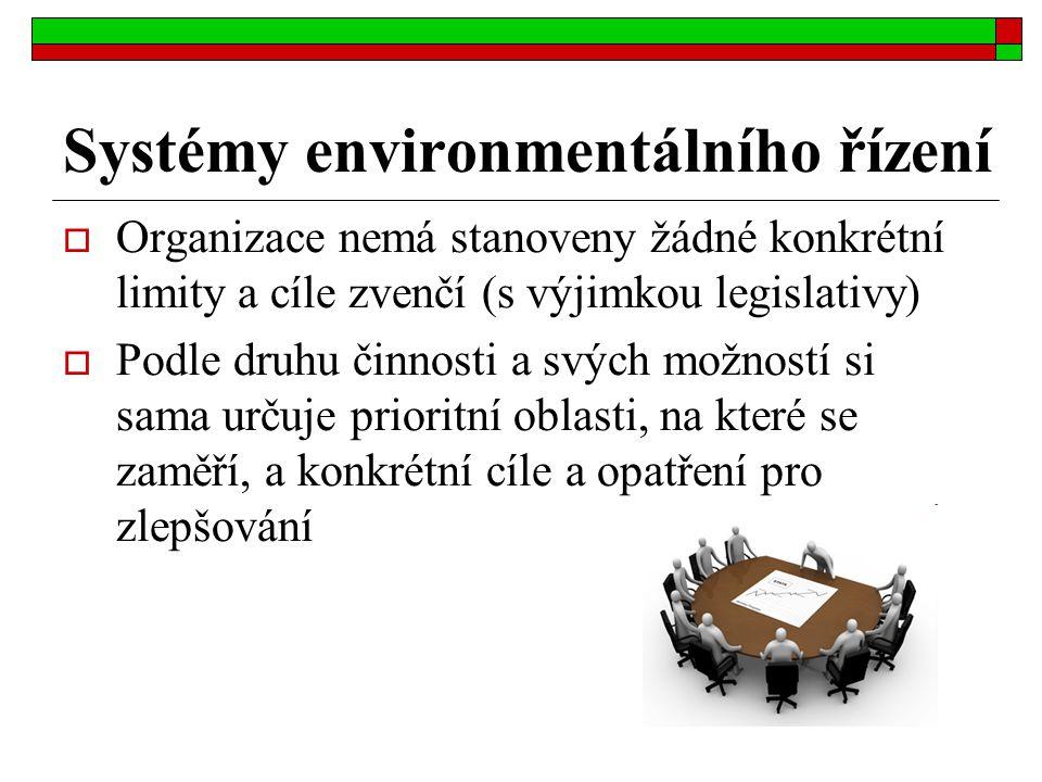 Systémy environmentálního řízení  Organizace nemá stanoveny žádné konkrétní limity a cíle zvenčí (s výjimkou legislativy)  Podle druhu činnosti a sv
