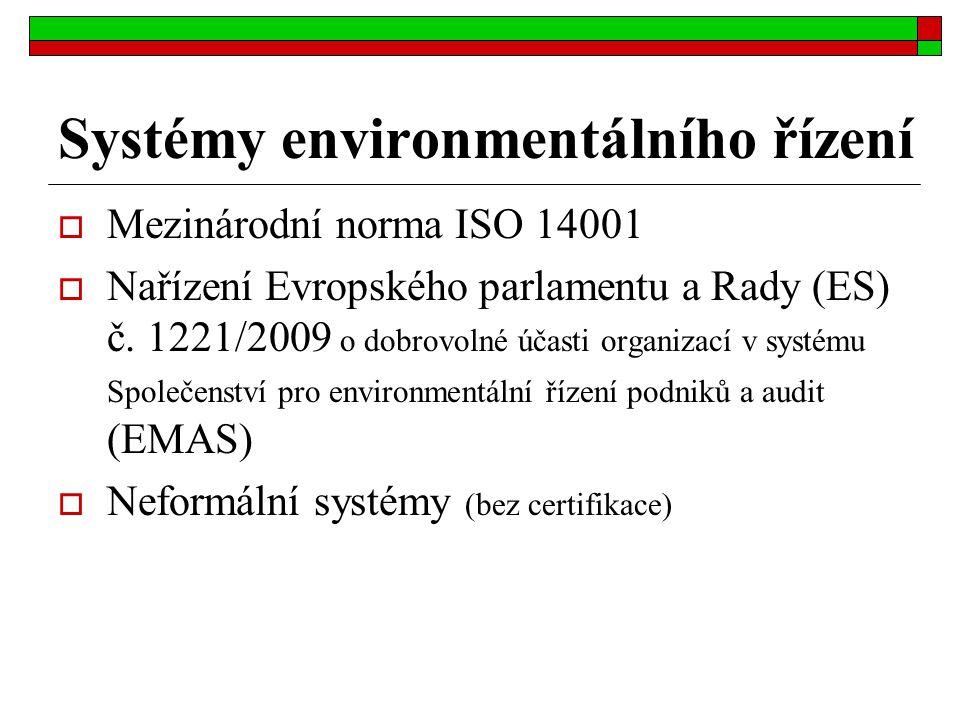 Systémy environmentálního řízení  Mezinárodní norma ISO 14001  Nařízení Evropského parlamentu a Rady (ES) č. 1221/2009 o dobrovolné účasti organizac
