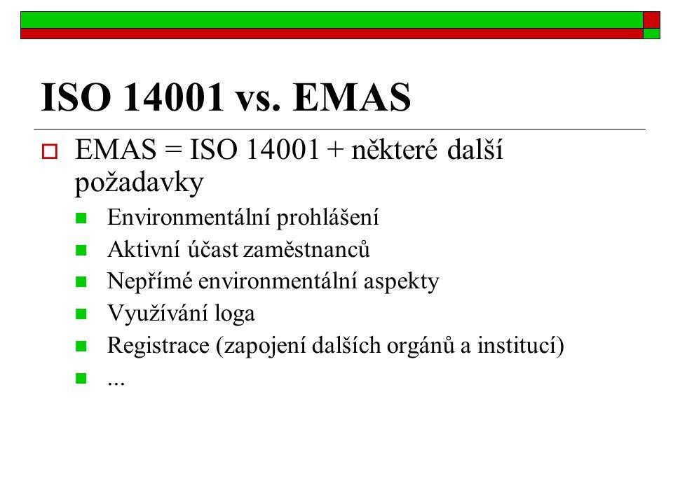 ISO 14001 vs. EMAS  EMAS = ISO 14001 + některé další požadavky Environmentální prohlášení Aktivní účast zaměstnanců Nepřímé environmentální aspekty V