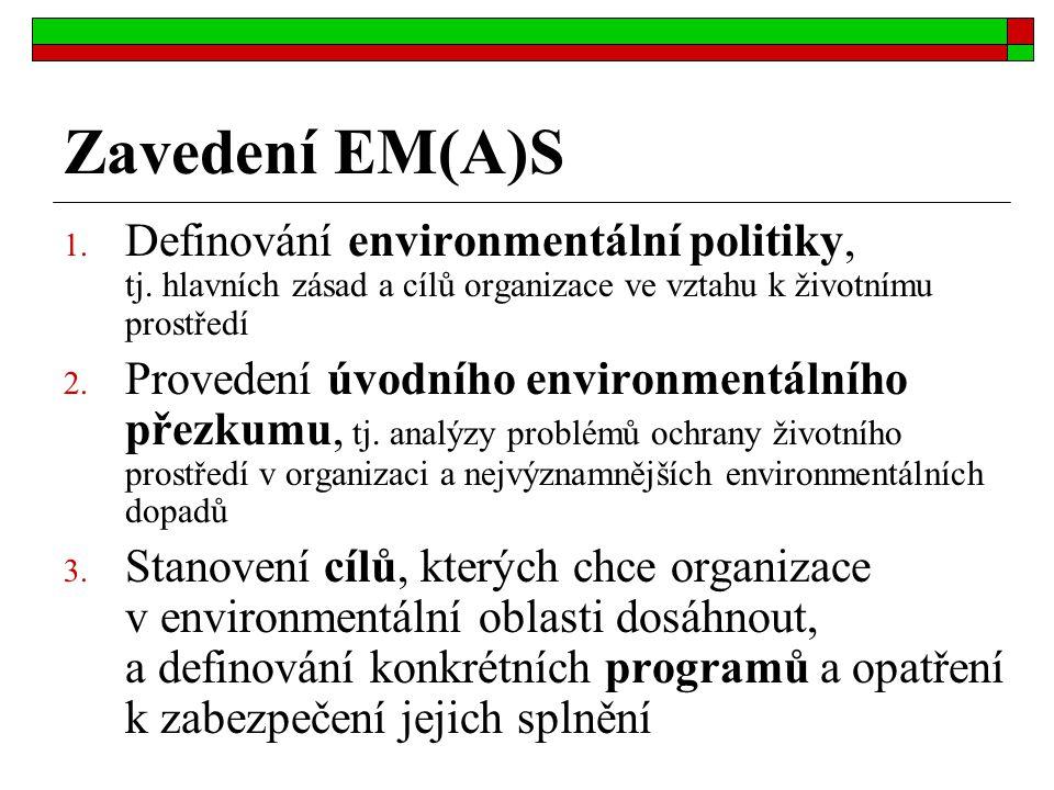 Zavedení EM(A)S 1. Definování environmentální politiky, tj. hlavních zásad a cílů organizace ve vztahu k životnímu prostředí 2. Provedení úvodního env