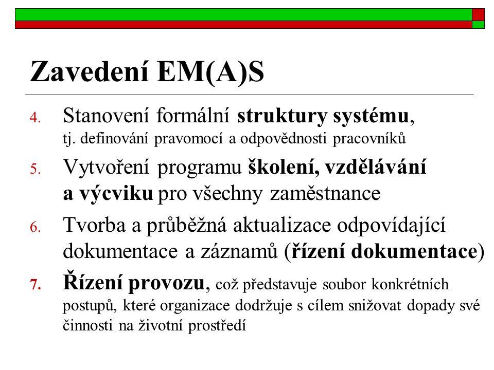 Zavedení EM(A)S 4. Stanovení formální struktury systému, tj. definování pravomocí a odpovědnosti pracovníků 5. Vytvoření programu školení, vzdělávání