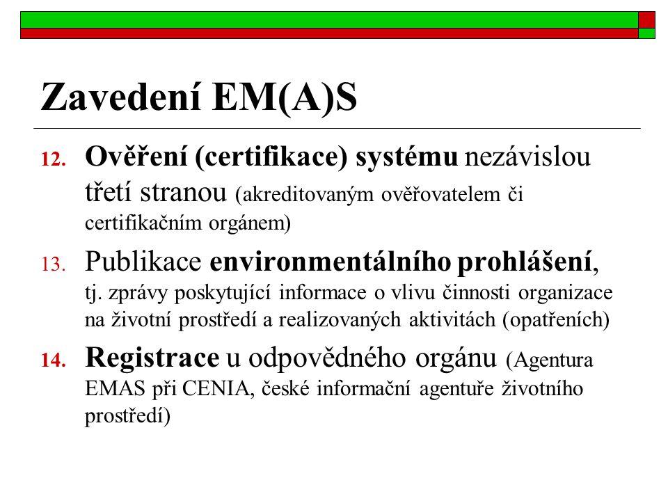 Zavedení EM(A)S 12. Ověření (certifikace) systému nezávislou třetí stranou (akreditovaným ověřovatelem či certifikačním orgánem) 13. Publikace environ