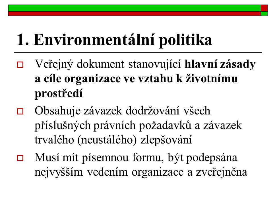 1. Environmentální politika  Veřejný dokument stanovující hlavní zásady a cíle organizace ve vztahu k životnímu prostředí  Obsahuje závazek dodržová