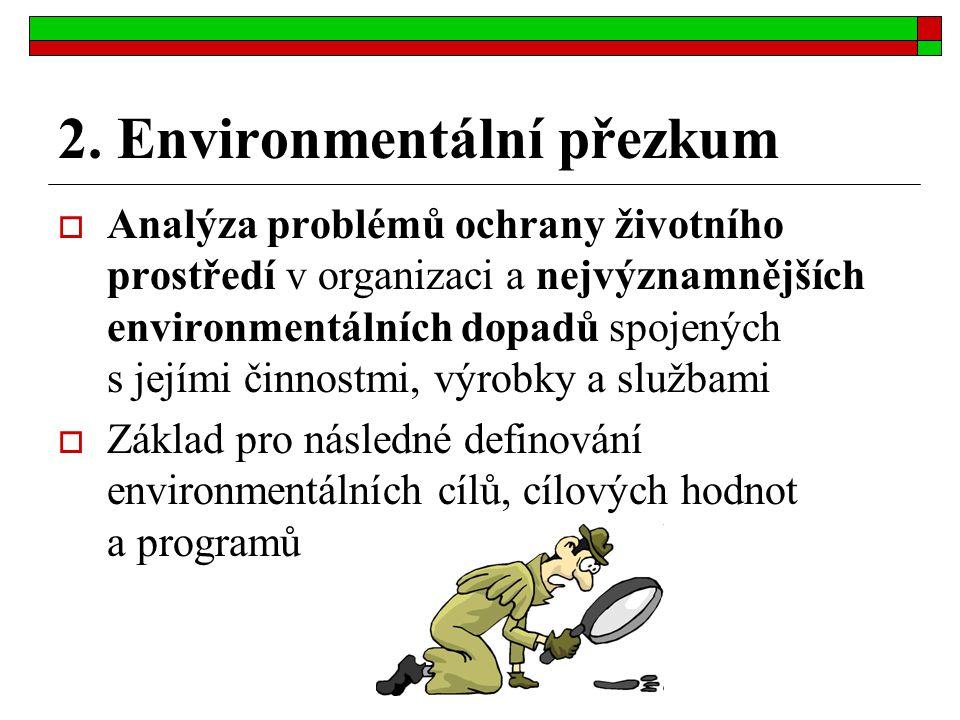 2. Environmentální přezkum  Analýza problémů ochrany životního prostředí v organizaci a nejvýznamnějších environmentálních dopadů spojených s jejími