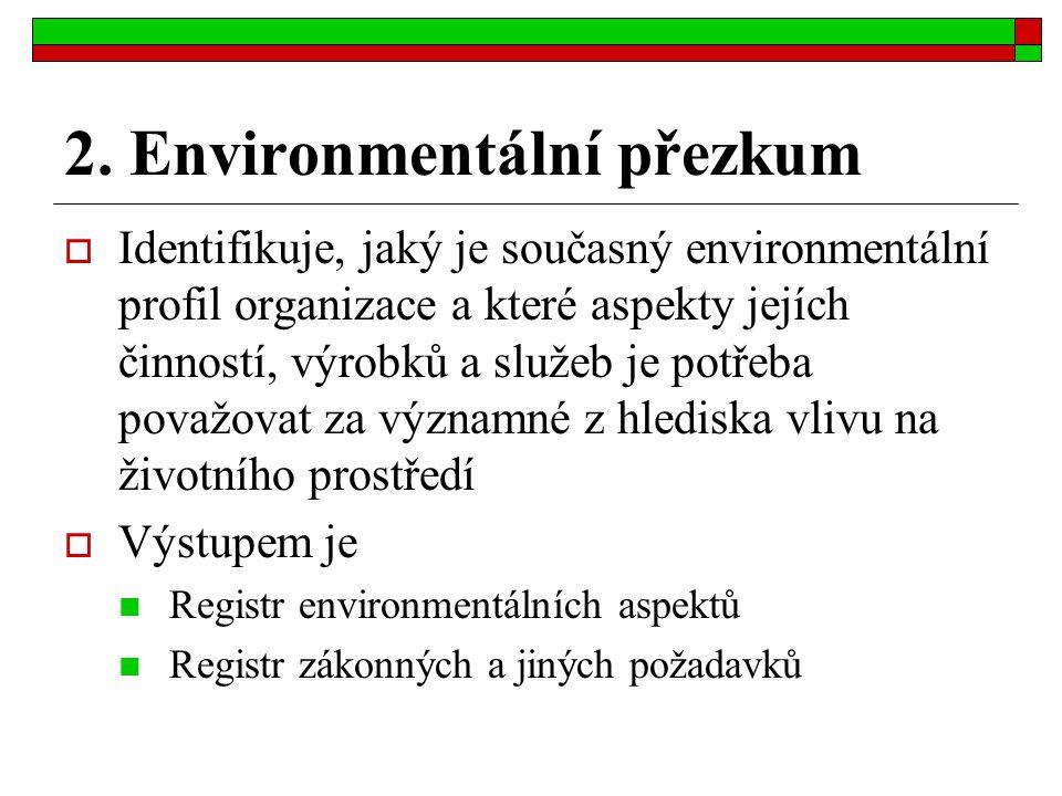 2. Environmentální přezkum  Identifikuje, jaký je současný environmentální profil organizace a které aspekty jejích činností, výrobků a služeb je pot