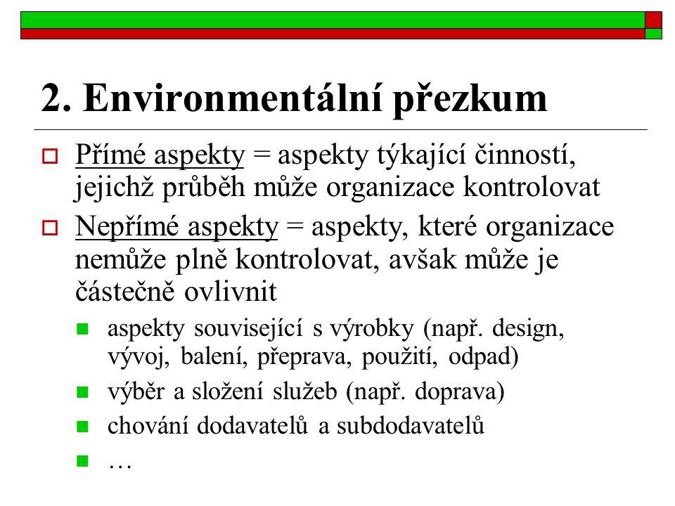 2. Environmentální přezkum  Přímé aspekty = aspekty týkající činností, jejichž průběh může organizace kontrolovat  Nepřímé aspekty = aspekty, které