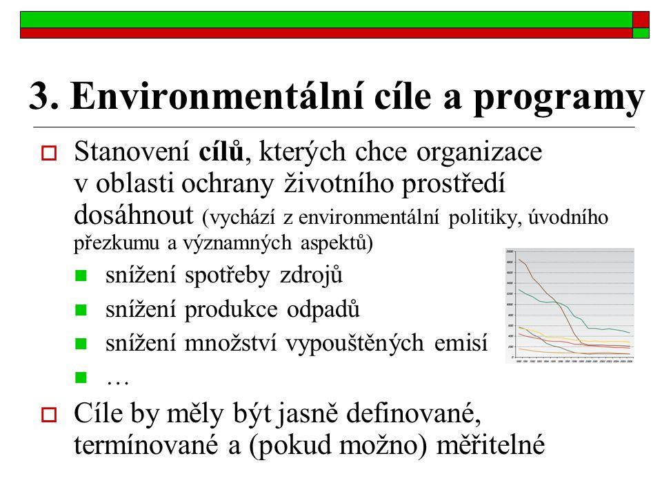 3. Environmentální cíle a programy  Stanovení cílů, kterých chce organizace v oblasti ochrany životního prostředí dosáhnout (vychází z environmentáln
