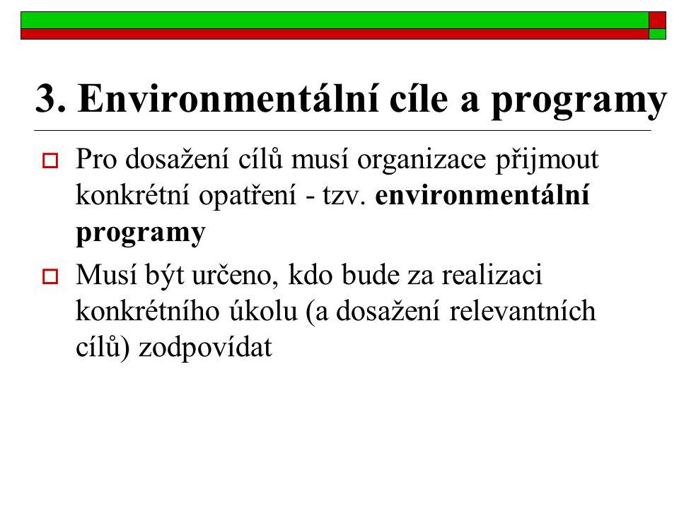 3. Environmentální cíle a programy  Pro dosažení cílů musí organizace přijmout konkrétní opatření - tzv. environmentální programy  Musí být určeno,