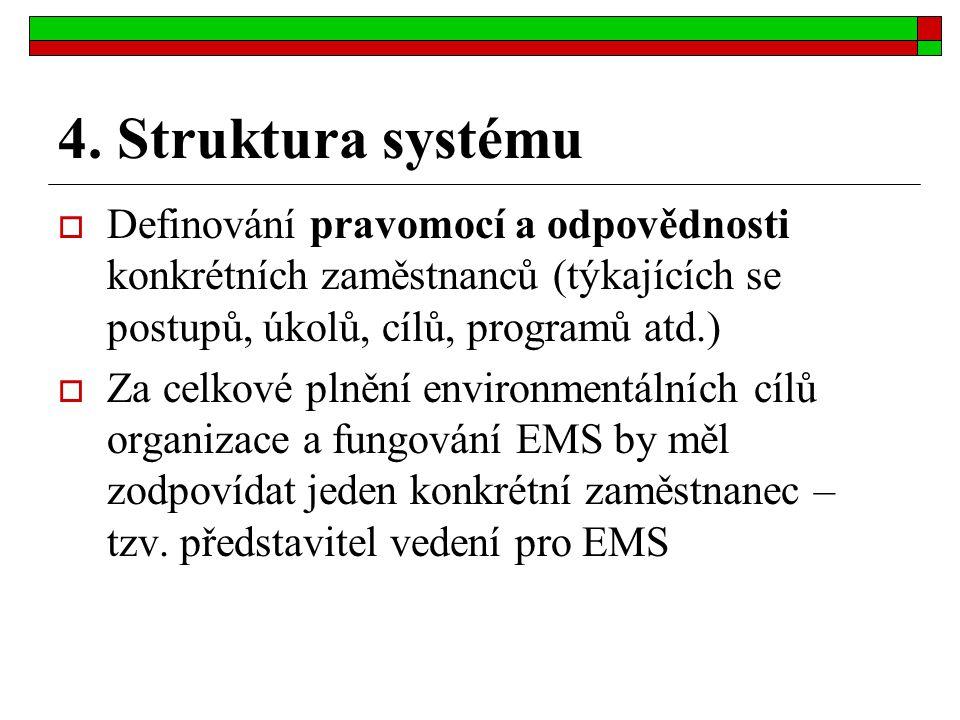 4. Struktura systému  Definování pravomocí a odpovědnosti konkrétních zaměstnanců (týkajících se postupů, úkolů, cílů, programů atd.)  Za celkové pl
