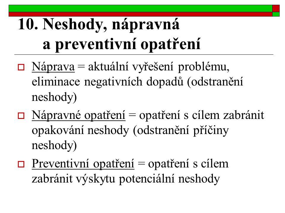 10. Neshody, nápravná a preventivní opatření  Náprava = aktuální vyřešení problému, eliminace negativních dopadů (odstranění neshody)  Nápravné opat