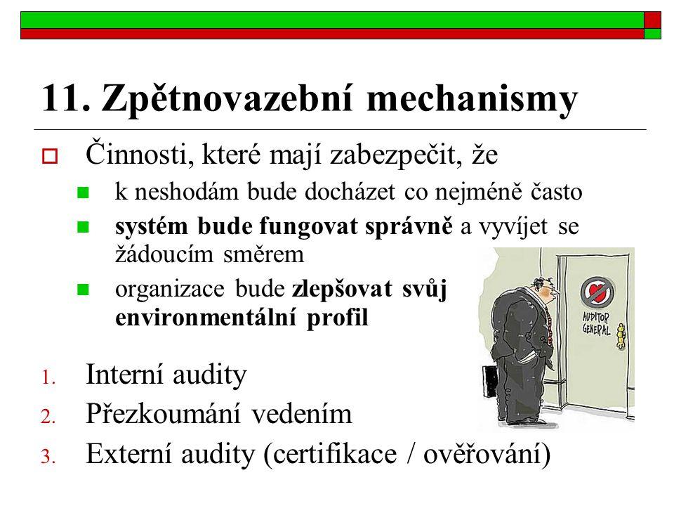 11. Zpětnovazební mechanismy  Činnosti, které mají zabezpečit, že k neshodám bude docházet co nejméně často systém bude fungovat správně a vyvíjet se