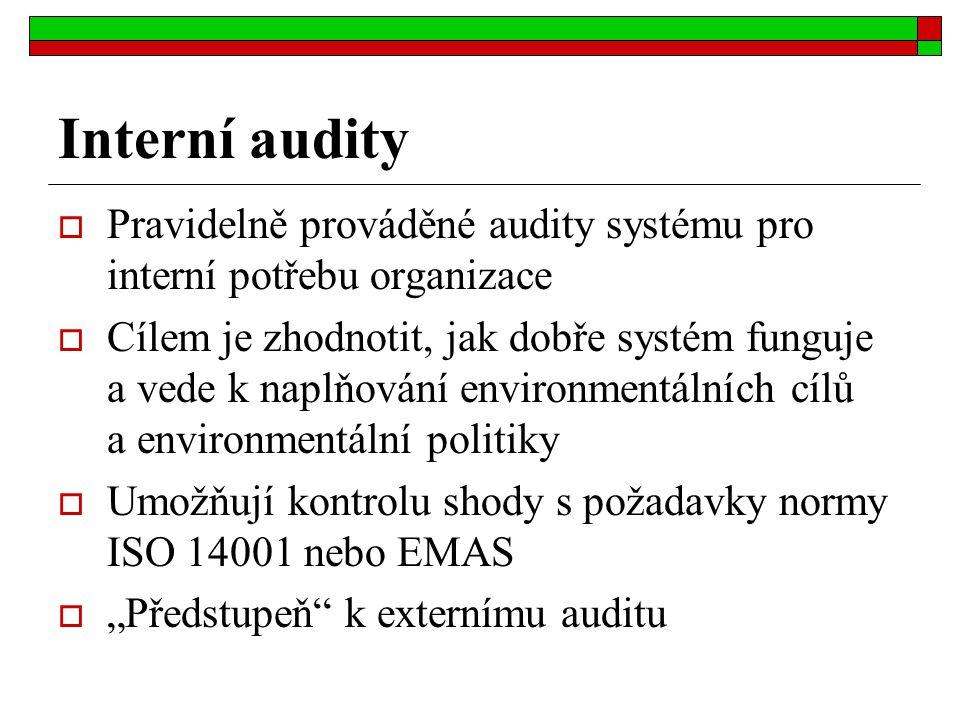 Interní audity  Pravidelně prováděné audity systému pro interní potřebu organizace  Cílem je zhodnotit, jak dobře systém funguje a vede k naplňování