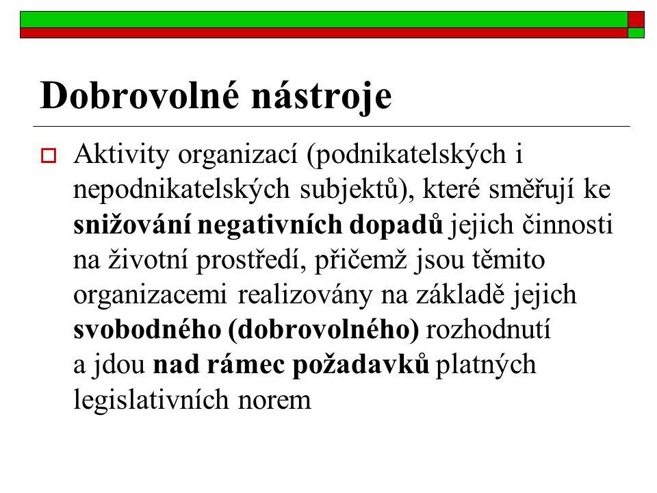  Aktivity organizací (podnikatelských i nepodnikatelských subjektů), které směřují ke snižování negativních dopadů jejich činnosti na životní prostře