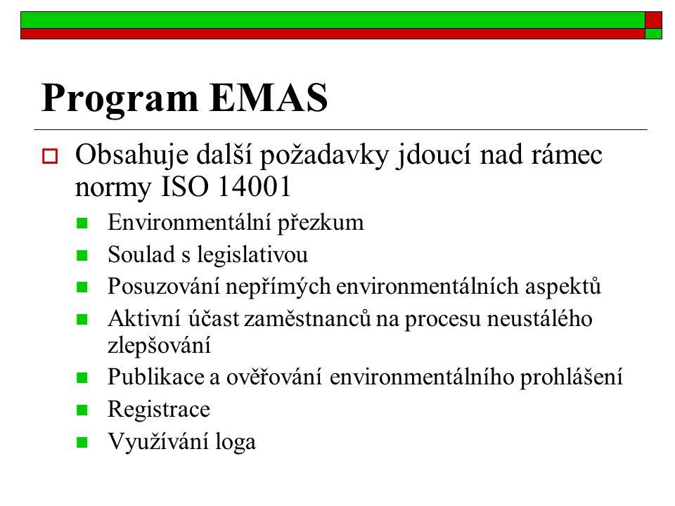 Program EMAS  Obsahuje další požadavky jdoucí nad rámec normy ISO 14001 Environmentální přezkum Soulad s legislativou Posuzování nepřímých environmen