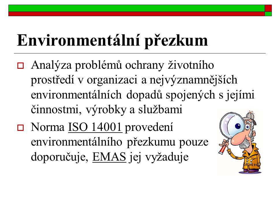 Environmentální přezkum  Analýza problémů ochrany životního prostředí v organizaci a nejvýznamnějších environmentálních dopadů spojených s jejími čin