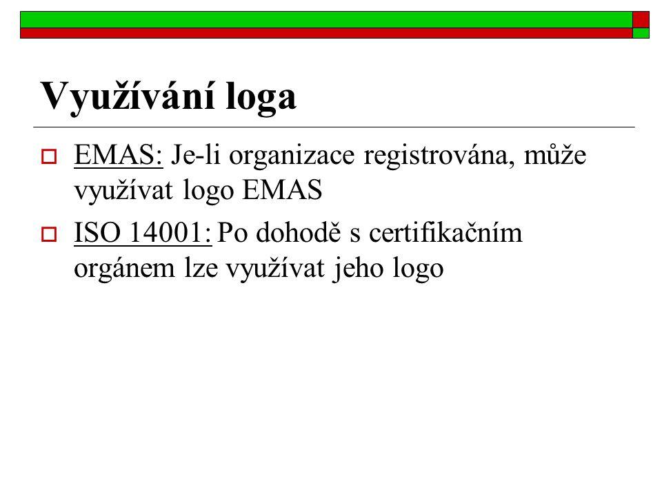 Využívání loga  EMAS: Je-li organizace registrována, může využívat logo EMAS  ISO 14001: Po dohodě s certifikačním orgánem lze využívat jeho logo