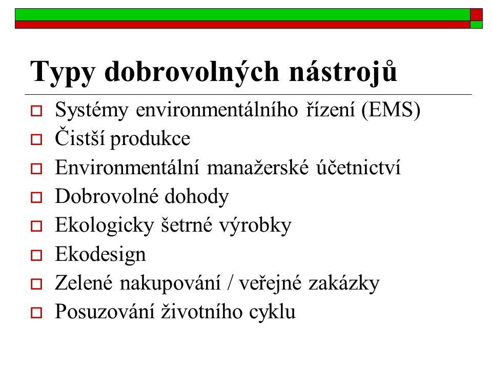 Typy dobrovolných nástrojů  Systémy environmentálního řízení (EMS)  Čistší produkce  Environmentální manažerské účetnictví  Dobrovolné dohody  Ek