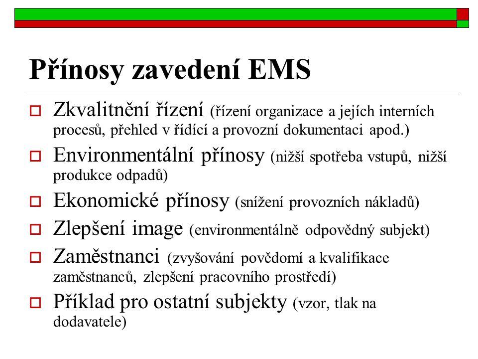 Přínosy zavedení EMS  Zkvalitnění řízení (řízení organizace a jejích interních procesů, přehled v řídící a provozní dokumentaci apod.)  Environmentá