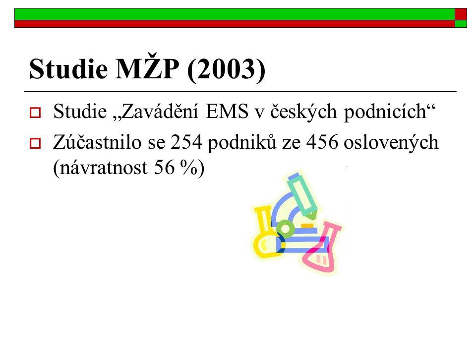 """Studie MŽP (2003)  Studie """"Zavádění EMS v českých podnicích""""  Zúčastnilo se 254 podniků ze 456 oslovených (návratnost 56 %)"""
