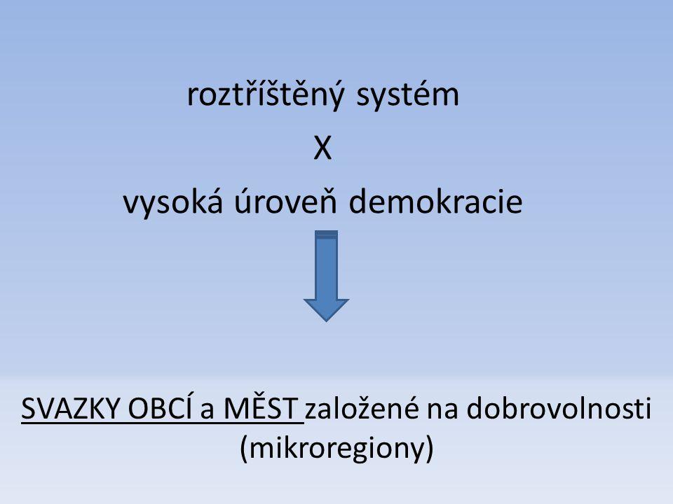 roztříštěný systém X vysoká úroveň demokracie SVAZKY OBCÍ a MĚST založené na dobrovolnosti (mikroregiony)