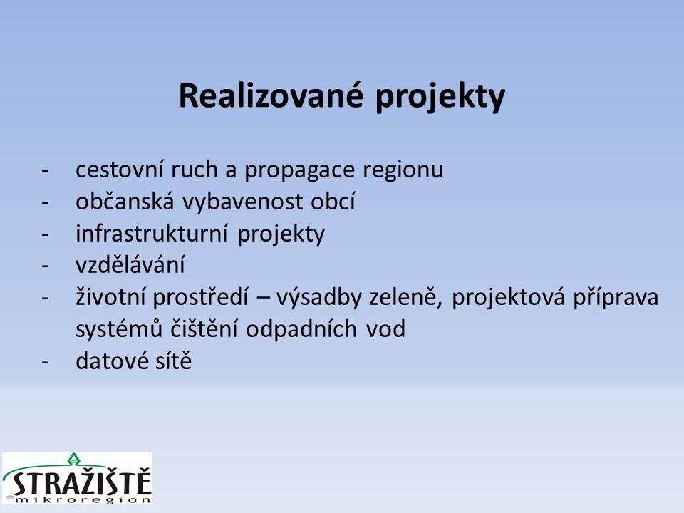 Realizované projekty -cestovní ruch a propagace regionu -občanská vybavenost obcí -infrastrukturní projekty -vzdělávání -životní prostředí – výsadby zeleně, projektová příprava systémů čištění odpadních vod -datové sítě