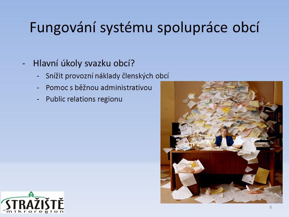 8 Fungování systému spolupráce obcí -Hlavní úkoly svazku obcí.