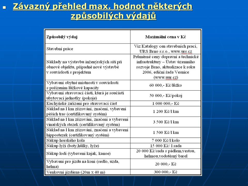 Závazný přehled max. hodnot některých způsobilých výdajů Závazný přehled max.