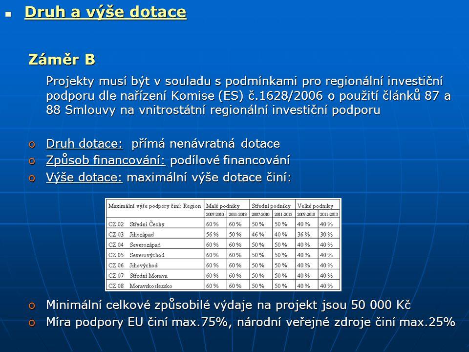 Druh a výše dotace Druh a výše dotace Záměr B Projekty musí být v souladu s podmínkami pro regionální investiční podporu dle nařízení Komise (ES) č.1628/2006 o použití článků 87 a 88 Smlouvy na vnitrostátní regionální investiční podporu oDruh dotace: přímá nenávratná dotace oZpůsob financování: podílové financování oVýše dotace: maximální výše dotace činí: oMinimální celkové způsobilé výdaje na projekt jsou 50 000 Kč oMíra podpory EU činí max.75%, národní veřejné zdroje činí max.25%