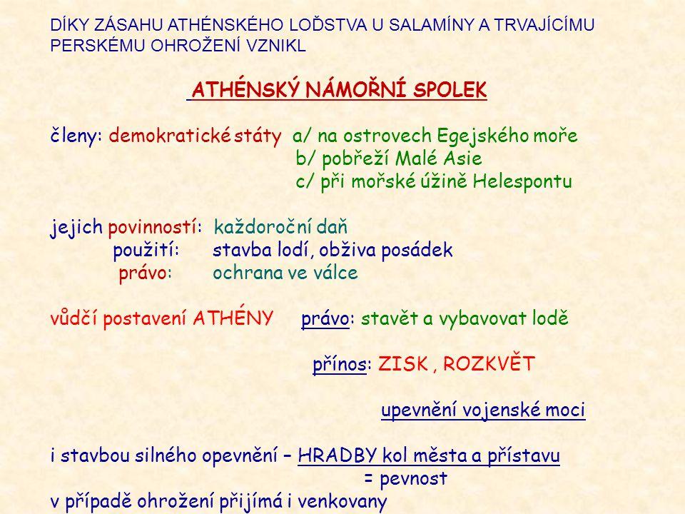 DÍKY ZÁSAHU ATHÉNSKÉHO LOĎSTVA U SALAMÍNY A TRVAJÍCÍMU PERSKÉMU OHROŽENÍ VZNIKL ATHÉNSKÝ NÁMOŘNÍ SPOLEK členy: demokratické státy a/ na ostrovech Egej