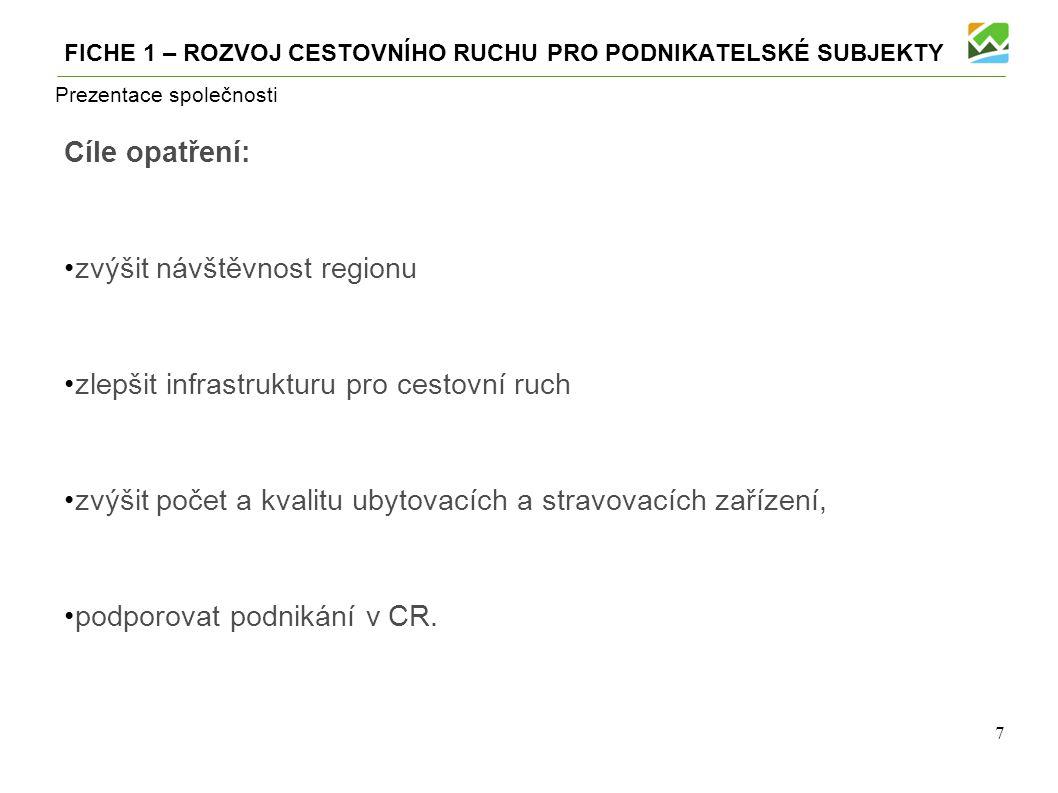 Prezentace společnosti Základní činnosti Luhačovského Zálesí, o.p.s.
