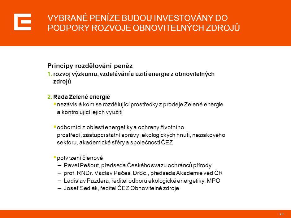 14 Principy rozdělování peněz 1.rozvoj výzkumu, vzdělávání a užití energie z obnovitelných zdrojů 2.Rada Zelené energie  nezávislá komise rozdělující