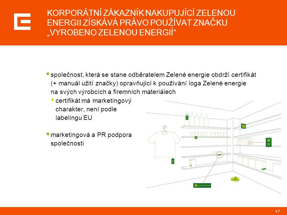 """17 KORPORÁTNÍ ZÁKAZNÍK NAKUPUJÍCÍ ZELENOU ENERGII ZÍSKÁVÁ PRÁVO POUŽÍVAT ZNAČKU """"VYROBENO ZELENOU ENERGIÍ""""  společnost, která se stane odběratelem Ze"""