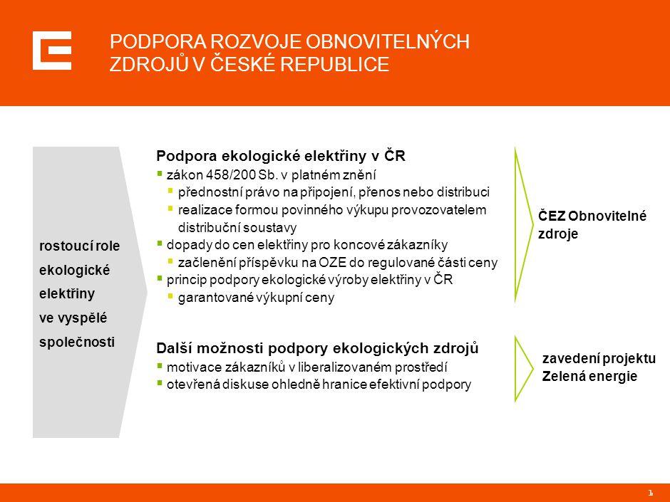 1 PODPORA ROZVOJE OBNOVITELNÝCH ZDROJŮ V ČESKÉ REPUBLICE Podpora ekologické elektřiny v ČR  zákon 458/200 Sb. v platném znění  přednostní právo na p