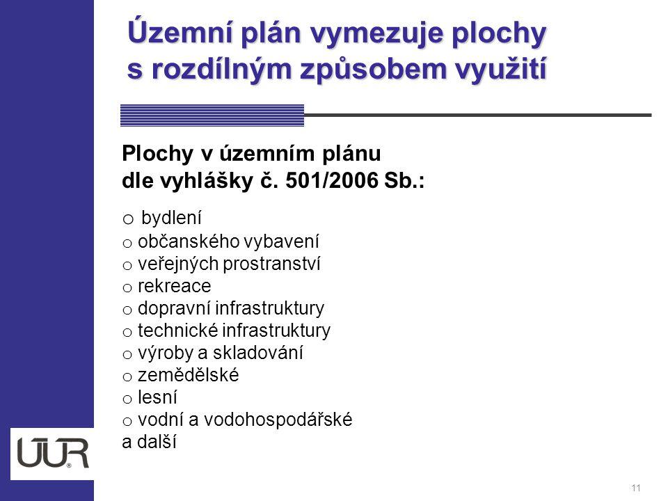 Územní plán vymezuje plochy s rozdílným způsobem využití 11 Plochy v územním plánu dle vyhlášky č. 501/2006 Sb.: o bydlení o občanského vybavení o veř