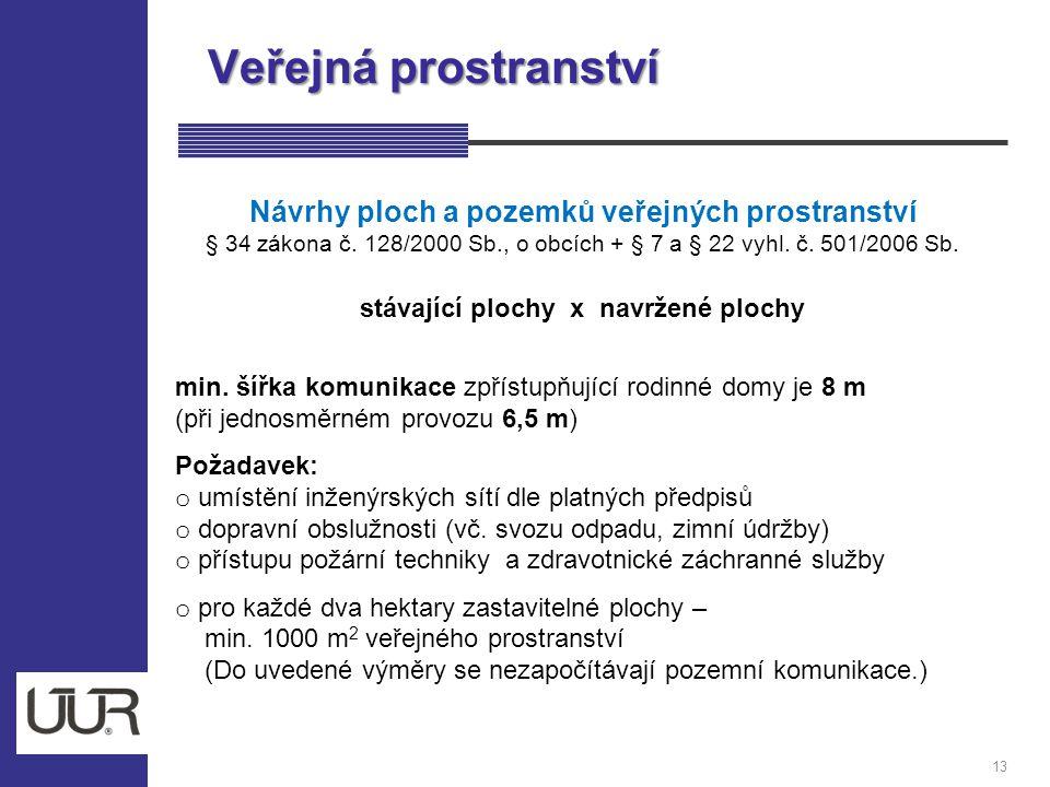 Veřejná prostranství 13 Návrhy ploch a pozemků veřejných prostranství § 34 zákona č. 128/2000 Sb., o obcích + § 7 a § 22 vyhl. č. 501/2006 Sb. stávají