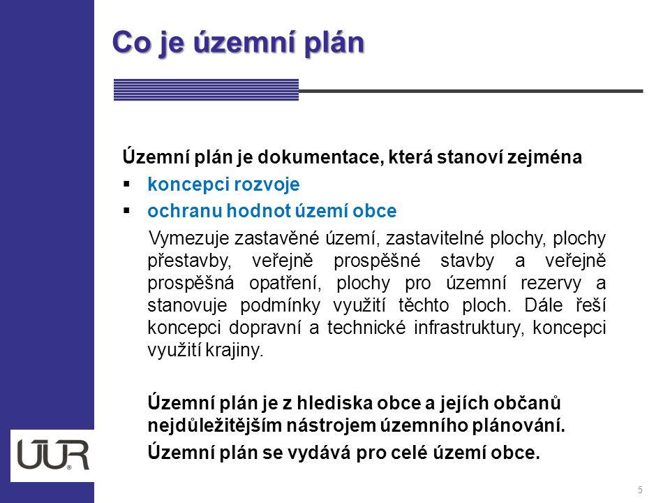 Co je územní plán Územní plán je dokumentace, která stanoví zejména  koncepci rozvoje  ochranu hodnot území obce Vymezuje zastavěné území, zastavite