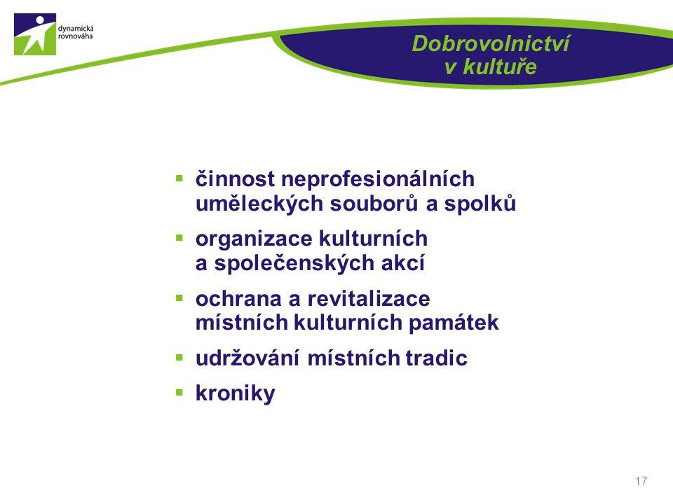 17 Dobrovolnictví v kultuře  činnost neprofesionálních uměleckých souborů a spolků  organizace kulturních a společenských akcí  ochrana a revitaliz
