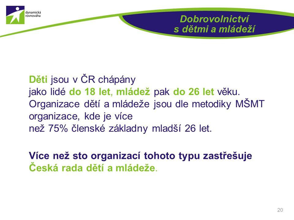 20 Dobrovolnictví s dětmi a mládeží Děti jsou v ČR chápány jako lidé do 18 let, mládež pak do 26 let věku. Organizace dětí a mládeže jsou dle metodiky